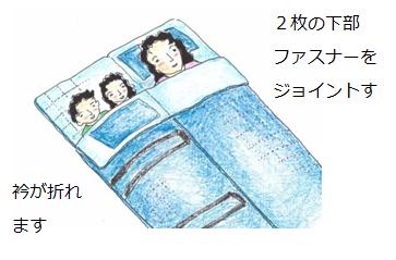 防災備蓄用寝袋