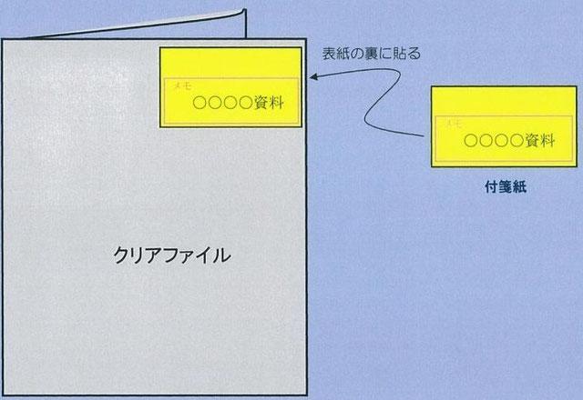 SP-BOX